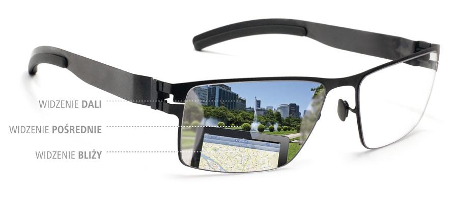 eae80f4467442d PROMOCJE — OptykRybnik.pl | okulary progresywne, optometrysta ...
